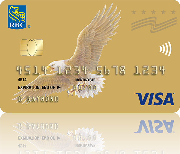 RBC® Travel Insurance